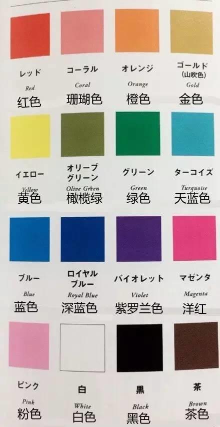 日本最近火到爆的色彩心理测试,做过的人都被吓哭了......