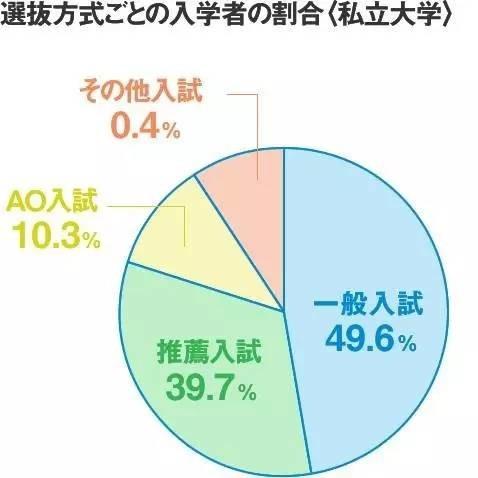 又到高考季,同样作为高考最大的日本和我们有什么不同
